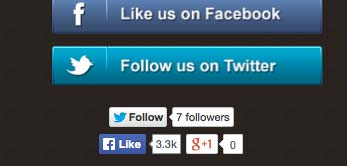 html template twitter and facebook